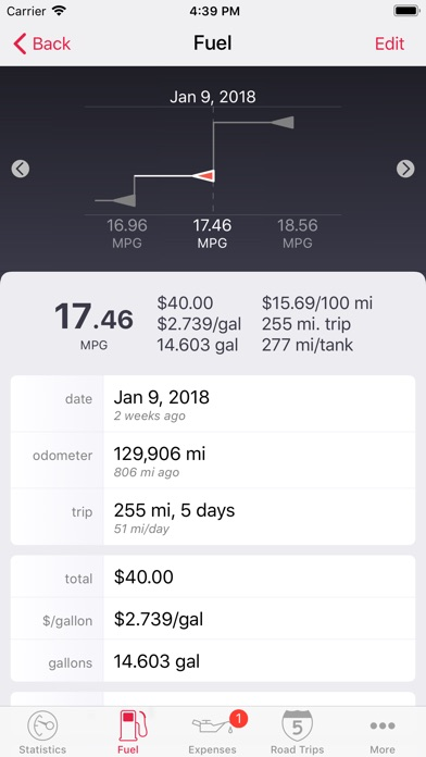 Road Trip MPG Screenshots