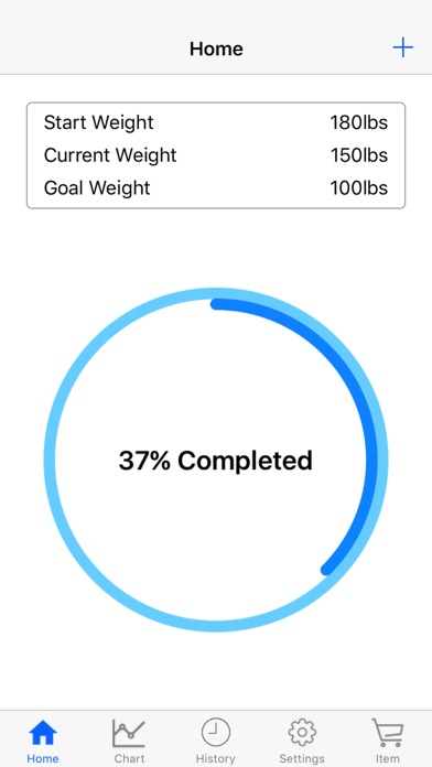 weight loss chart tracker