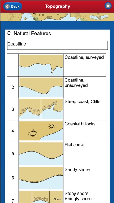 Nautical Chart Symbols And Meanings