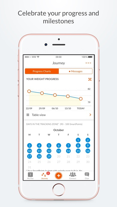 download Weight Watchers appstore review