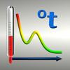 BTMon Pro - Body Temperature Monitor