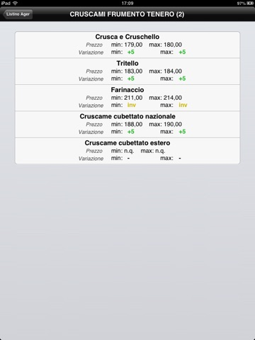 AGER Listino Borsa Merci Bologna sull\'App Store