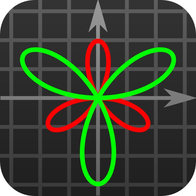 Good Grapher Scientific Graphing Calculator On The Mac