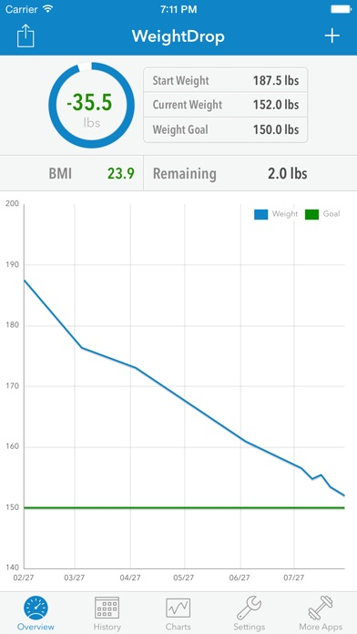 WeightDrop PRO Screenshots