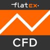 flatex AT CFD2GO