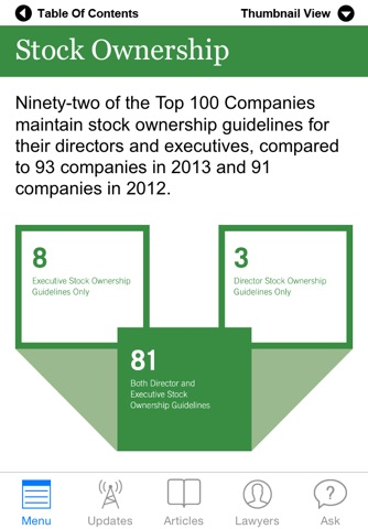 Shearman & Sterling LLP's Annual Survey of the Corporate Governance and Executive and Director Compensation Practices of the Largest US Public Companies screenshot 3