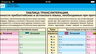 Прибалтика. Эстония, Латвия, Литва, Калининградская областьСкриншоты 4