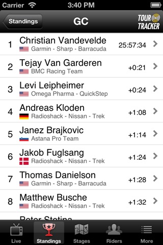 USA Pro Cycling Challenge Tour Tracker screenshot 2