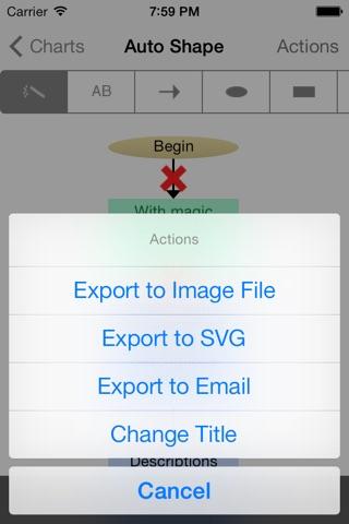 Screenshot of LessChart