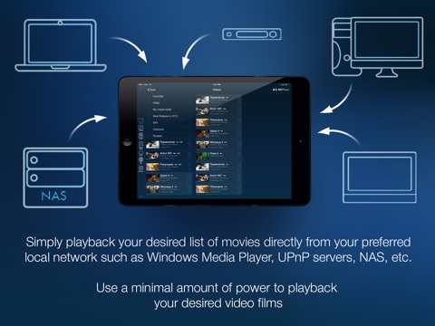 how to play videos on ipad 2