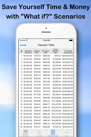 Loan Calculator — What If? screenshot 2