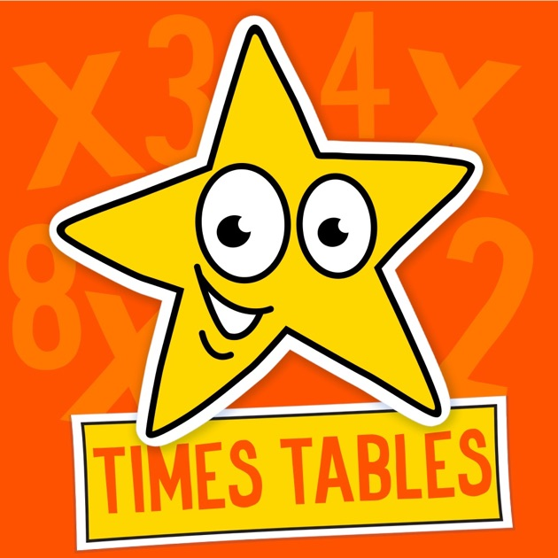 Image result for times table clipart