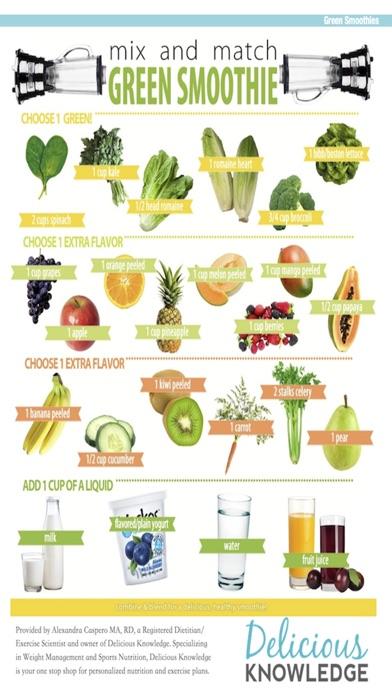 Juicing Healthy Mag review screenshots