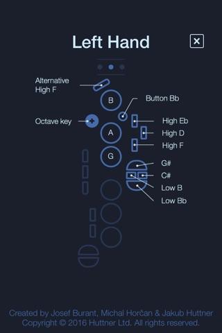 Alto Saxophone Fingering Chart screenshot 2