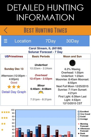 Solunar Best Hunting Times - Includes HD Deer Calls, Moon Phases, Detailed Weather & More screenshot 3