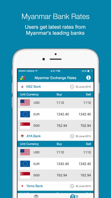 Myanmar Exchange Rates-2