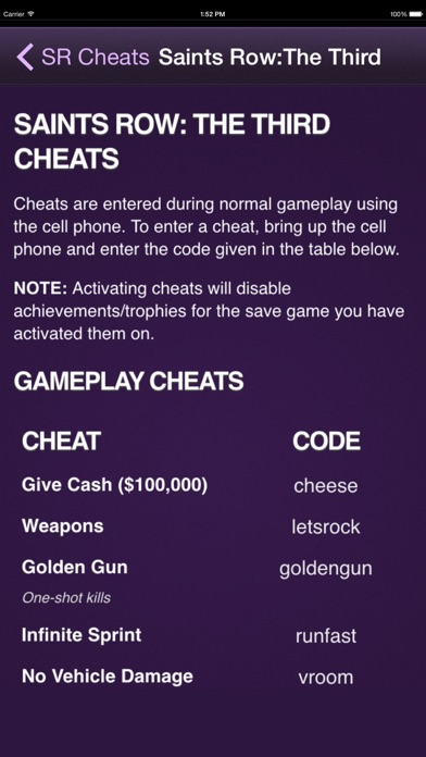The Unofficial guide and cheats for all Saints Row Games ...