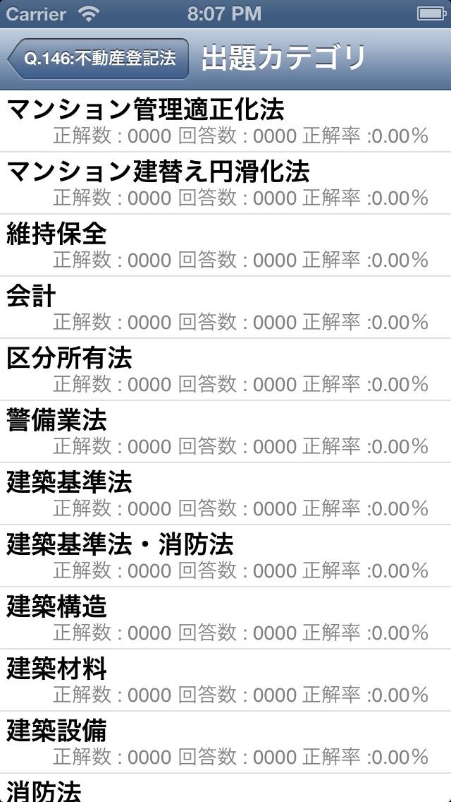 不動産関連資格「宅建・不動産鑑定士・マンション管理士」問題集(2015年版)のおすすめ画像3