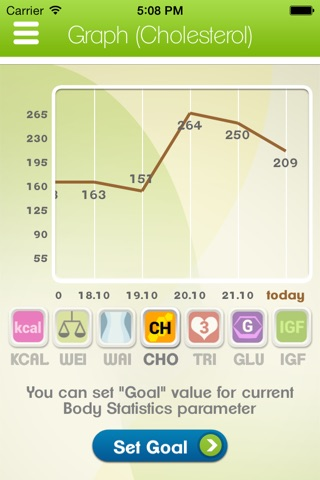 5:2 Health Diet App screenshot 4