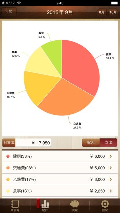 らくな家計簿 Pro ( + PC 家計簿 )スクリーンショット