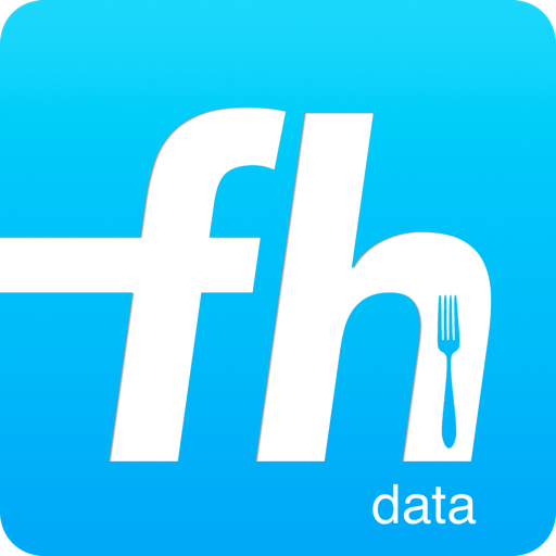 UK Food Hygiene Data