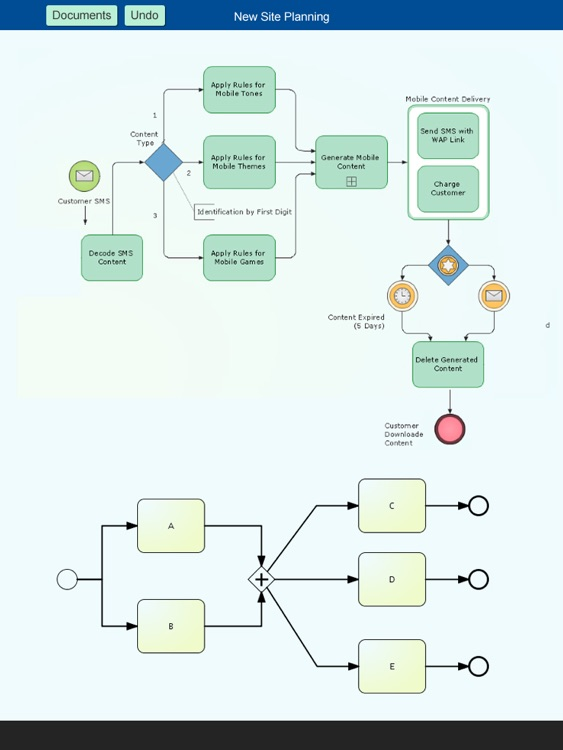 Diagram Creator Graph Flowchart Ideas By Cao Liu