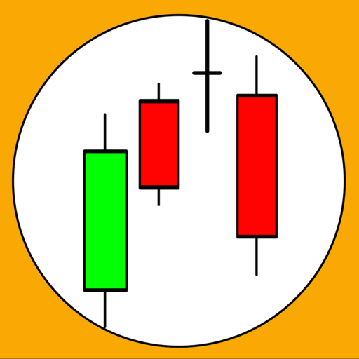 Candlestick Patterns & Quiz