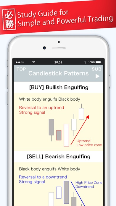Screenshot for FX Hissho Charts in United States App Store