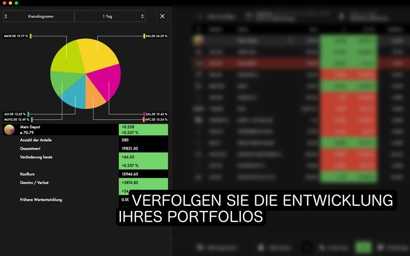 Market Junkie Screenshot