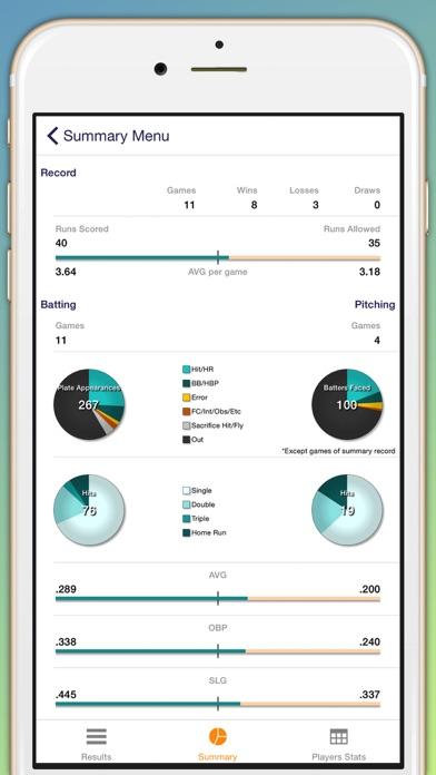 Smartscorer review screenshots