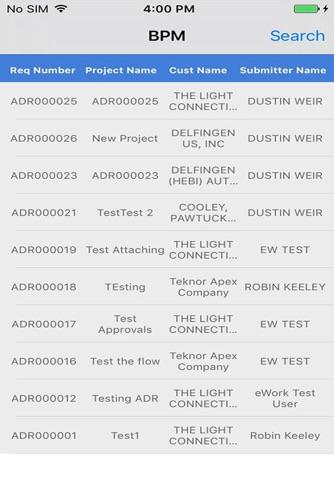 BPM DashBoard screenshot 2