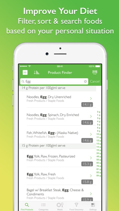 Nutrition Facts Of Egg White Boiled  Nutrition Daily