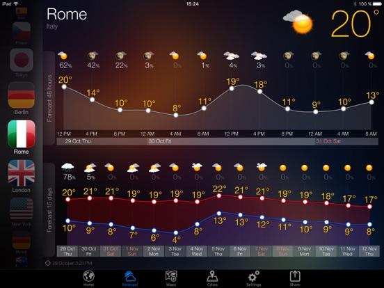 Погода для iPad в России Скриншоты4