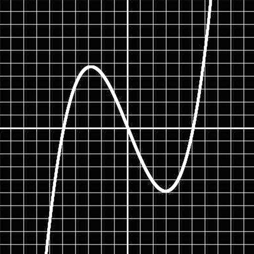 数学グラフ