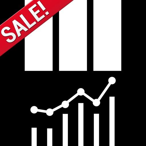 Market Monitor for Minimum iOS App