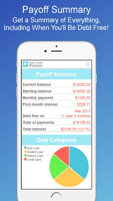 Debt Payoff Planner And Calculator On The App Store