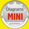 Parts and diagrams for MINI