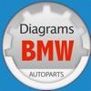 BMW parti e diagrammi