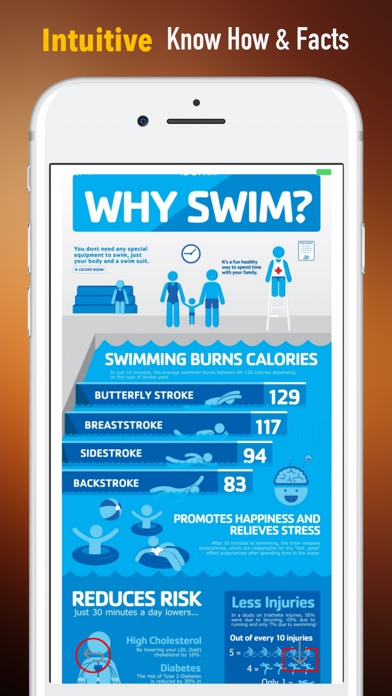 Плавание для начинающих Учебник Tips- и спортаСкриншоты 1