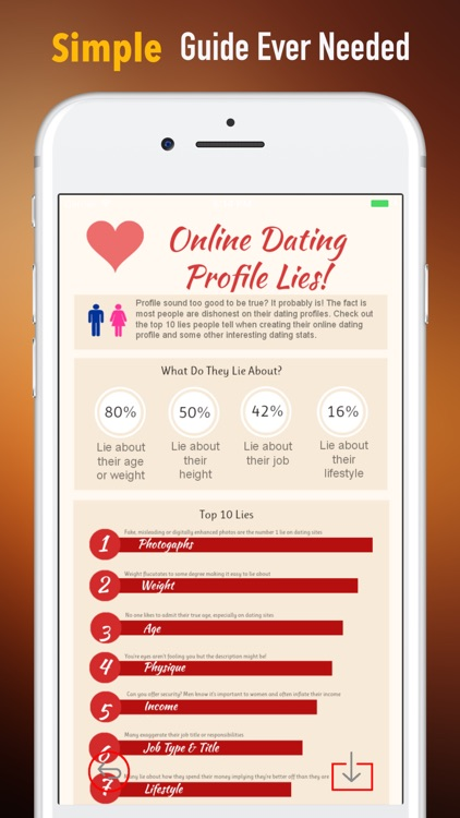 Online dating lies age