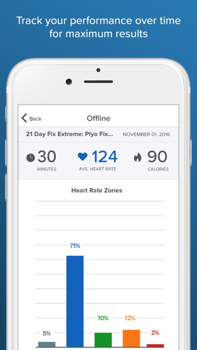 download Beachbody On Demand appstore review