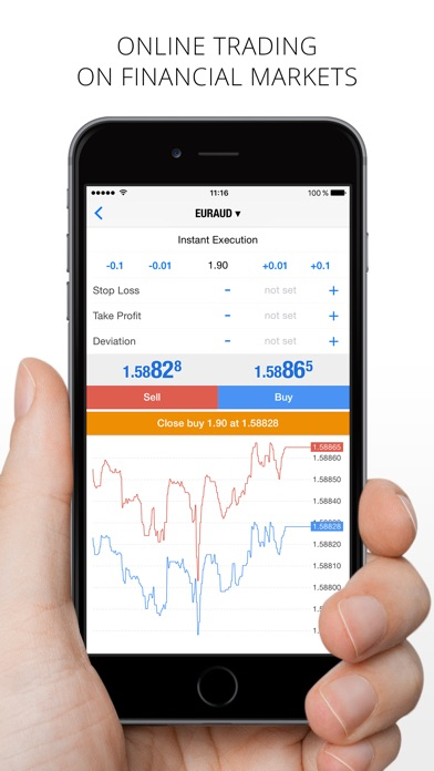 Futures trading platform for ipad