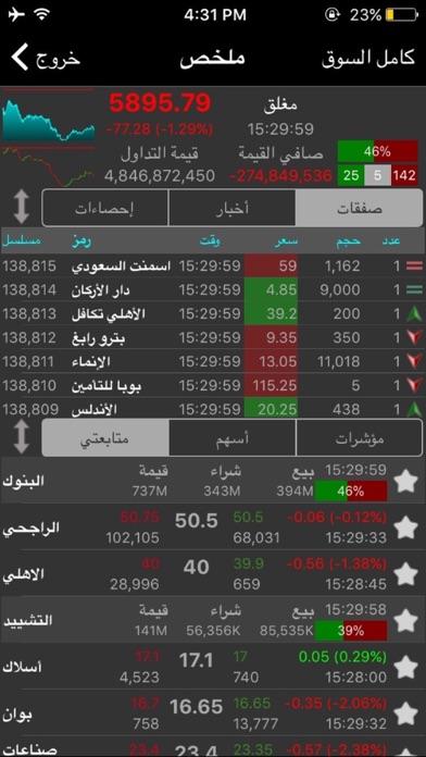Ettijah - الاتجاهلقطة شاشة1